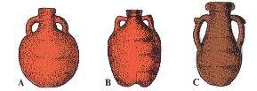 A- Anfora bizantina; B- Anfora saracena (X Sec. d.C.); C- nfora moderna